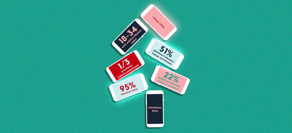 płatności smartfonem