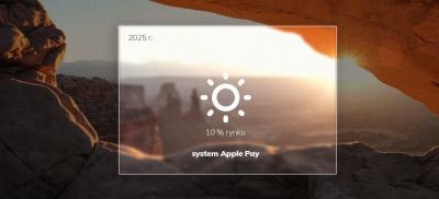 Prognoza płatności na 2025 – system Apple Pay